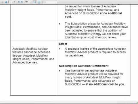 Autodesk Moldflow 2012 Installation and Licensing Changes