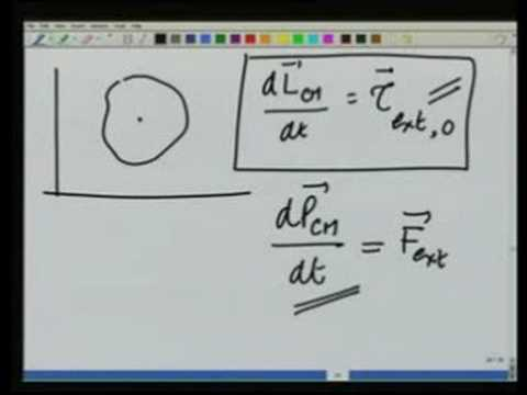 Module -7 Lecture -3 ROTATIONAL MOTION - III