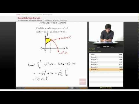 AP Calculus AB: Area Between Curves
