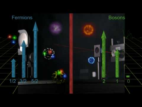 Quantum Mechanics: Properties Of Elementary Particles