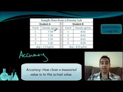 Chemistry 1.7 Evaluating Measurement (Part 1 of 2)