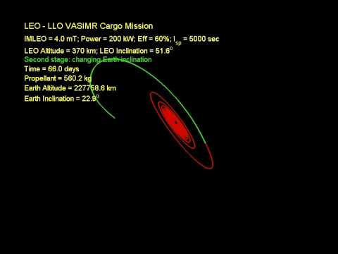 VASIMR Lunar Tug Trajectory