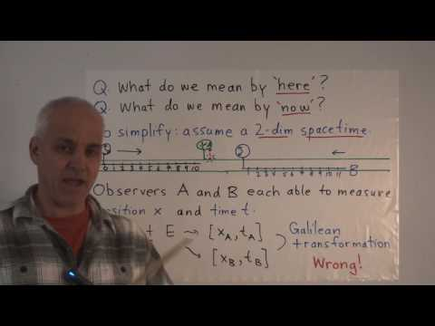 WT45: Einstein's special relativity: an introduction
