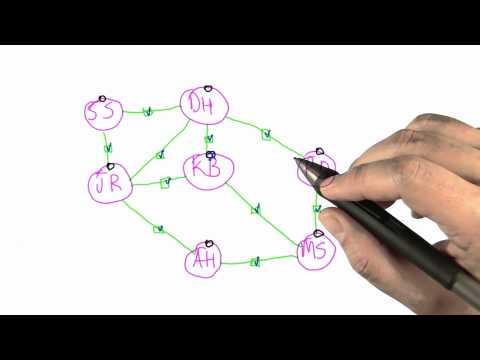 Magic Trick Solution  - Algorithms - Crunching Social Networks - Udacity