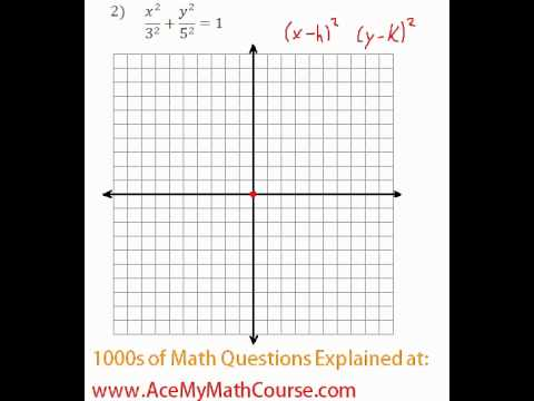 Conics - Graphing Ellipses #2
