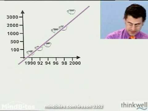 College Algebra: Interpreting Line Graphs