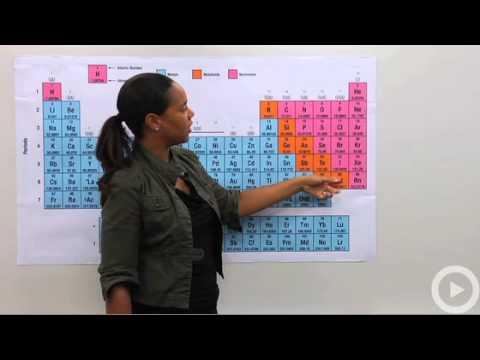 p-Block Elements