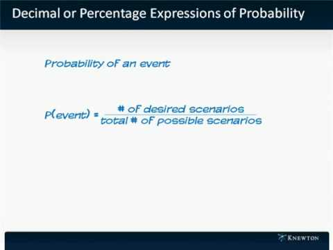 GMAT Prep - Math - Geometry - Decimal or Percentage Expressions of Probability by Knewton