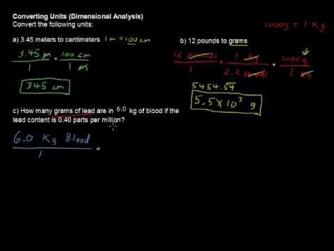 How to Convert Units, Dimensional Analysis - Chemistry Tips