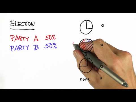 Voting 1 Solution  - Intro to Statistics - Pie Charts - Udacity