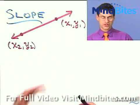 Beg Algebra: Finding the Slope Given Two Points