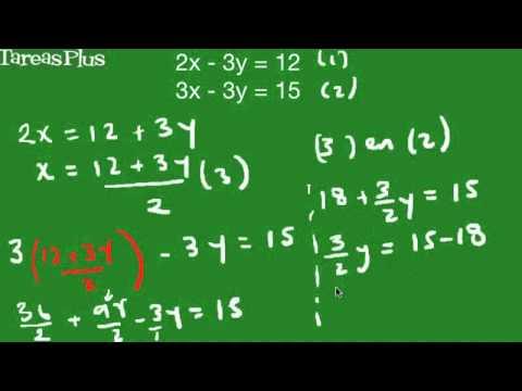 Solución de un sistema de ecuaciones simple dos x dos