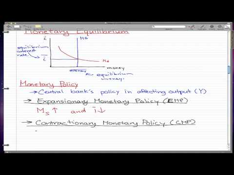 Macroeconomics - 44: Monetary Equilibrium