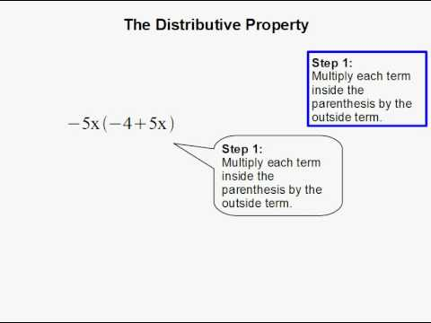 How to Apply the Distributive Property.