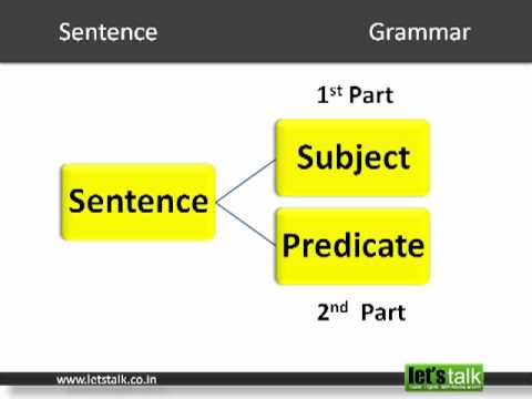 English Grammar - Sentence. www.letstalk.co.in.