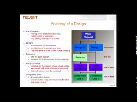 GeoDesign Summit 2010: Andy Bennett: Designing the Smart Network