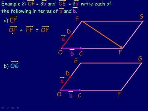 Multiplying  a Vector by a Scalar.avi