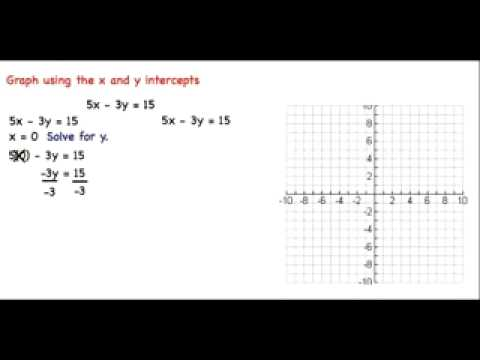 Graphing Lines Using X amp Y Intercepts