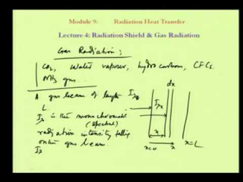 Mod-09 Lec-40 Radiation shield and gas radiation