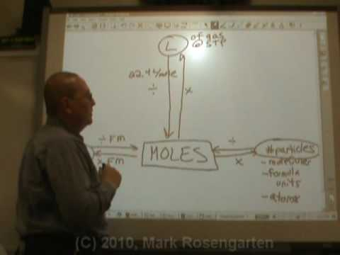 Chemistry Tutorial 7.5:  Mole Conversions