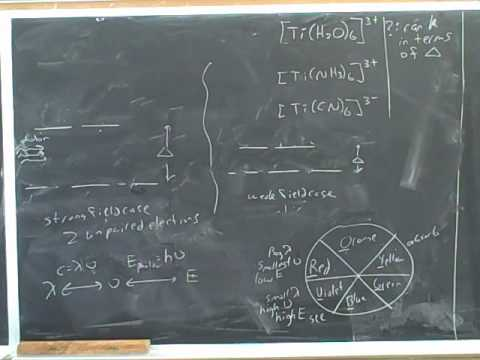 Transition metals and the crystal field model (9)