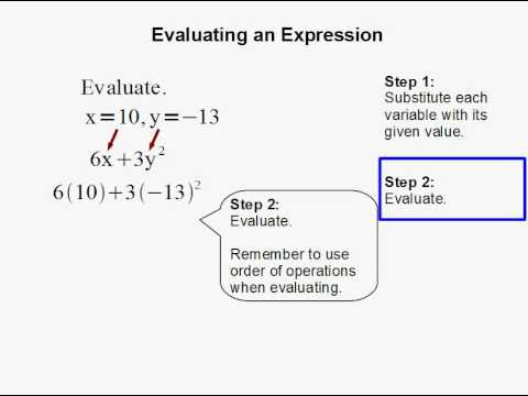 How to Evaluate an Expression with Given Variables.