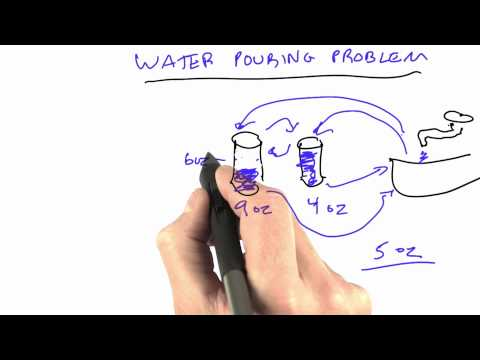 Water pouring problem - CS212 Unit 4 - Udacity