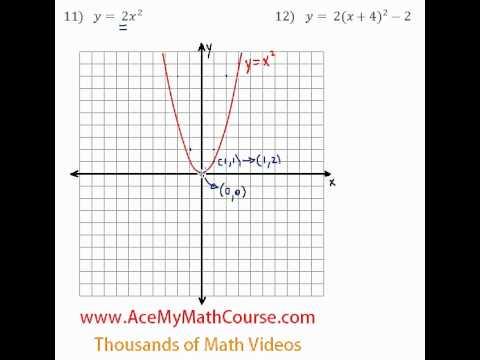 Graphing Quadratics #11-12