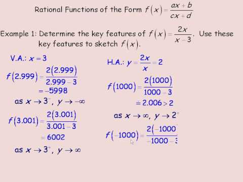Rational Functions of the Form (ax + b) over (cx + d).mp4