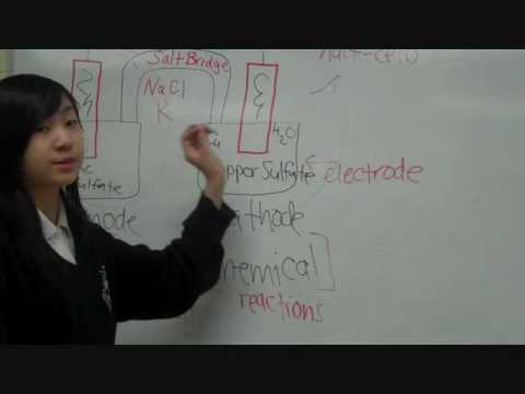Lesson 7 - Electrochemical Cells by MST Angel