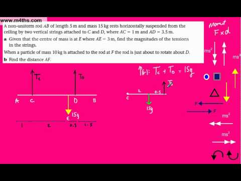 (7) Moments M1 - Mechanics - Equilibrium - hanging non uniform bar
