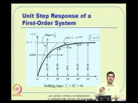 Mod-08 Lec-17 First and Second Order Linear Differential Equations