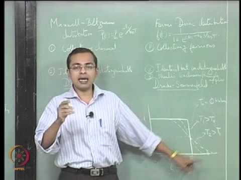 Mod-02 Lec-20 Maxwell-Boltzmann Distribution Vs Fermi-Dirac Distribution
