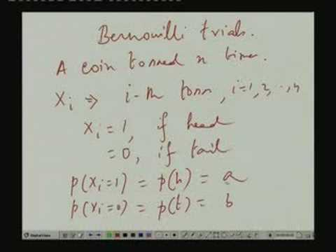 Lecture - 26 Characteristic Functions and Normality