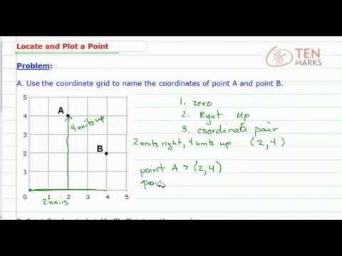 Coordinate Graph - Locate and Plot a Point