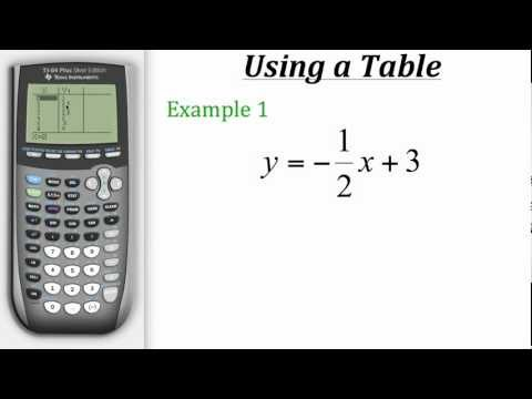 Ti Calc Using a Table