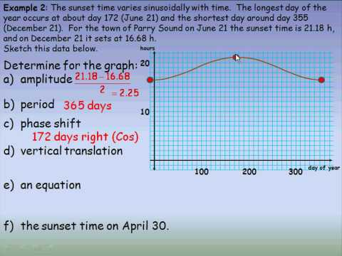 Solving Problems Using Sinusoidal Models Part 2