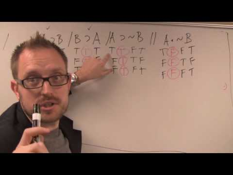 Indirect Proofs in Propositional Logic Part 2