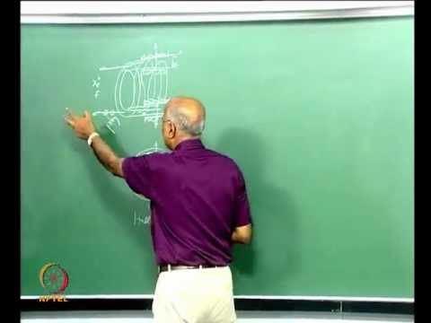 Mod-01 Lec-40 Electrical Thrusters