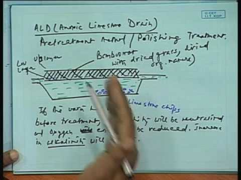 Lec-19 Wetland Treatment and Bio-Technology Applications
