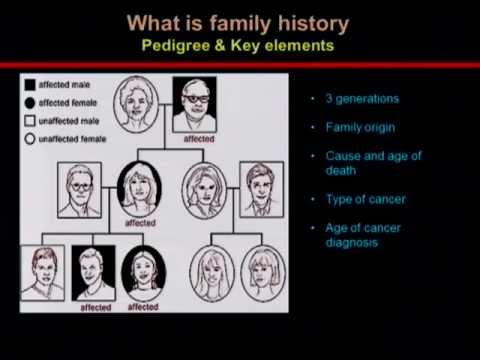 How Family History Impacts Your Risk for Colorectal Cancer