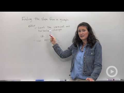 Finding the Slope of a Line from a Graph