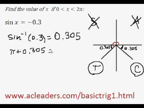 Solving simple trig equation (in radians) - EASY!!!! (pt.6)