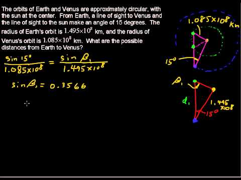 What is the Application of Astronomy - Precalculus Tips