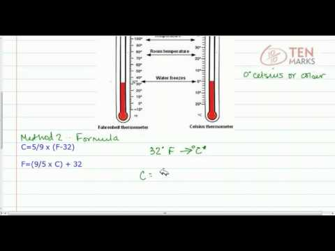 Estimate and Measure Temperature