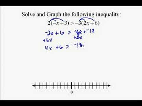A16.16 Variable on Both Sides Inequality