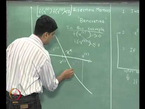 Mod-04 Lec-09 Non Linear Algebraic Equations Part 1
