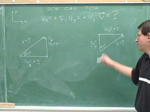Physics: Vector components (72)