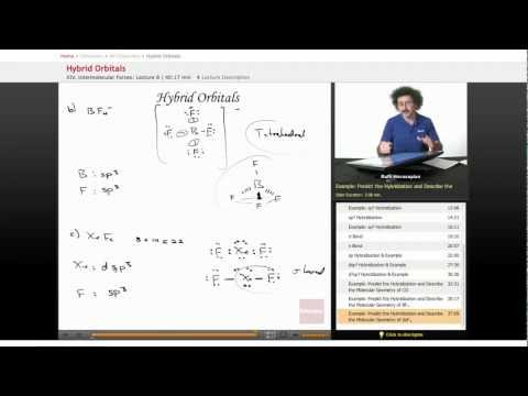 AP Chemistry: Hybrid Orbitals