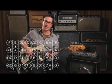 Bass Chords: How to Play a C Major Triad